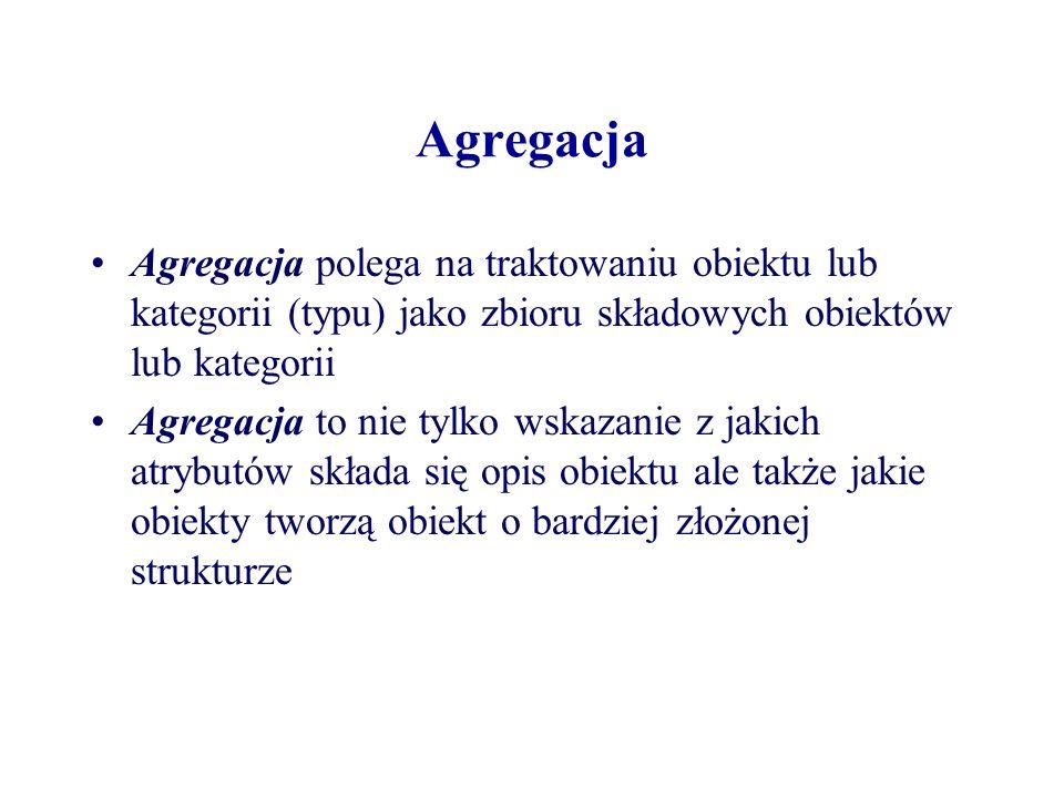 AgregacjaAgregacja polega na traktowaniu obiektu lub kategorii (typu) jako zbioru składowych obiektów lub kategorii.