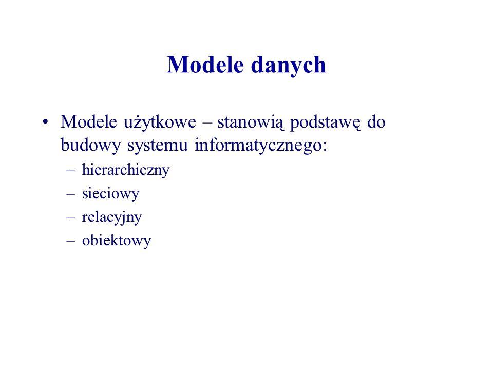Modele danychModele użytkowe – stanowią podstawę do budowy systemu informatycznego: hierarchiczny. sieciowy.