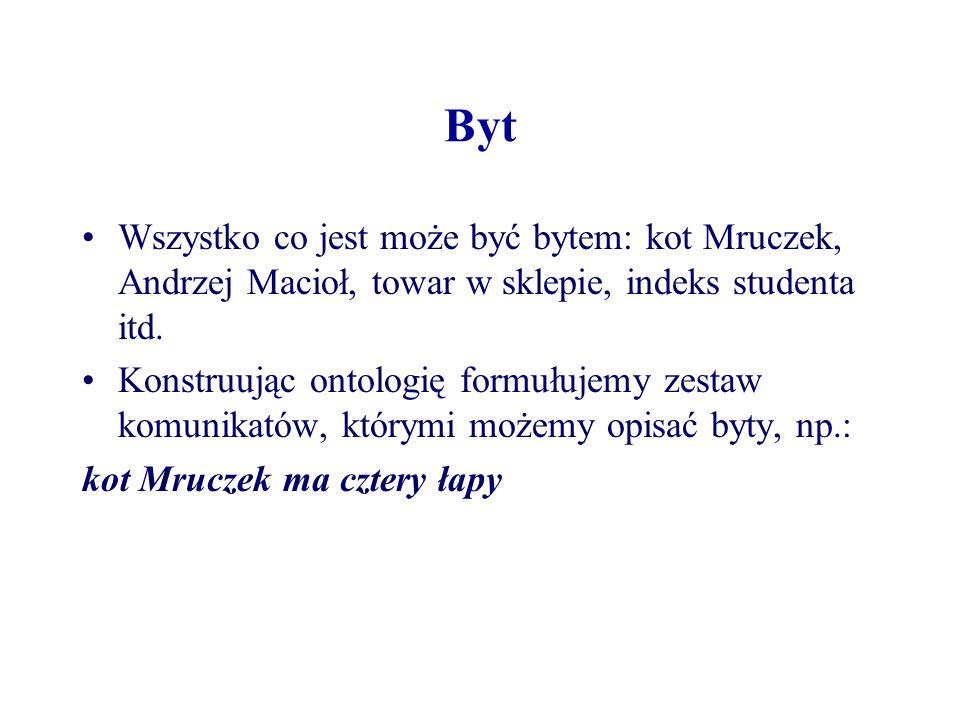 BytWszystko co jest może być bytem: kot Mruczek, Andrzej Macioł, towar w sklepie, indeks studenta itd.
