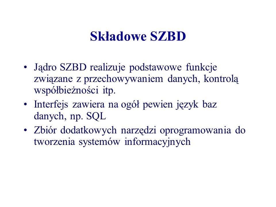 Składowe SZBDJądro SZBD realizuje podstawowe funkcje związane z przechowywaniem danych, kontrolą współbieżności itp.