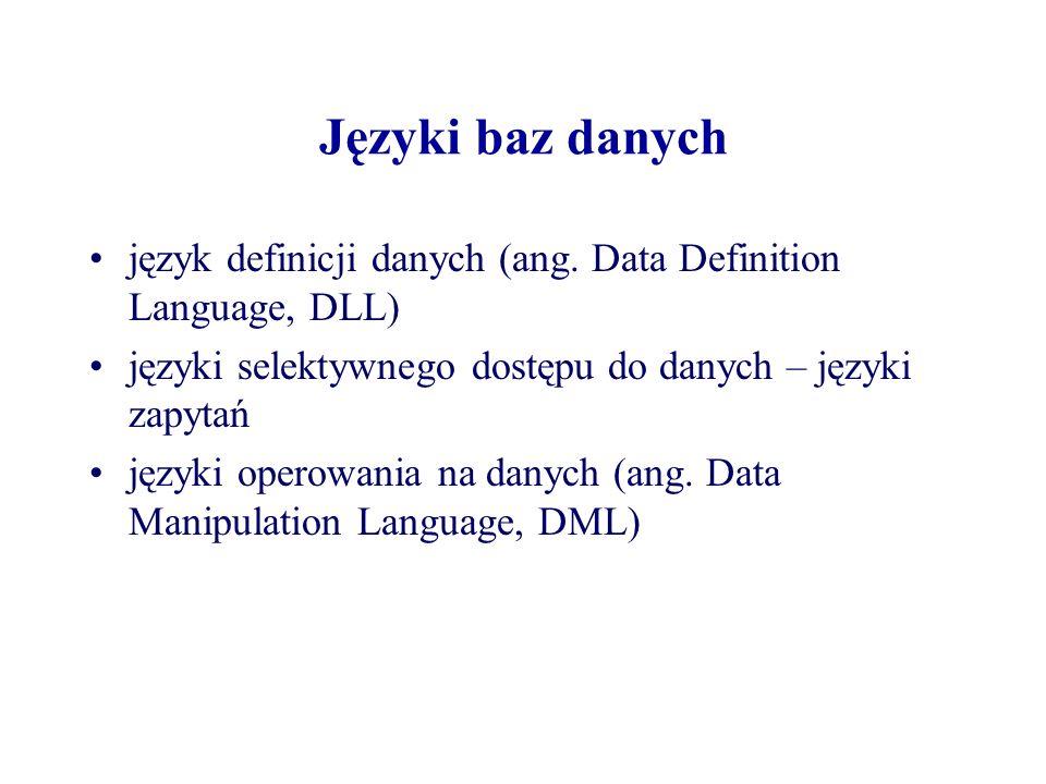 Języki baz danych język definicji danych (ang. Data Definition Language, DLL) języki selektywnego dostępu do danych – języki zapytań.