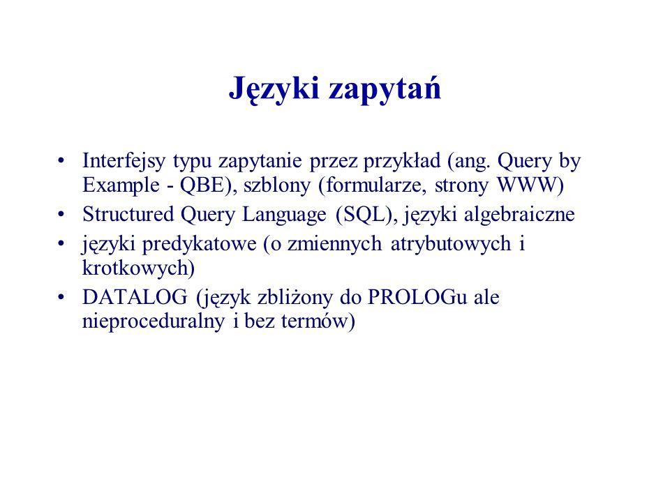 Języki zapytańInterfejsy typu zapytanie przez przykład (ang. Query by Example - QBE), szblony (formularze, strony WWW)