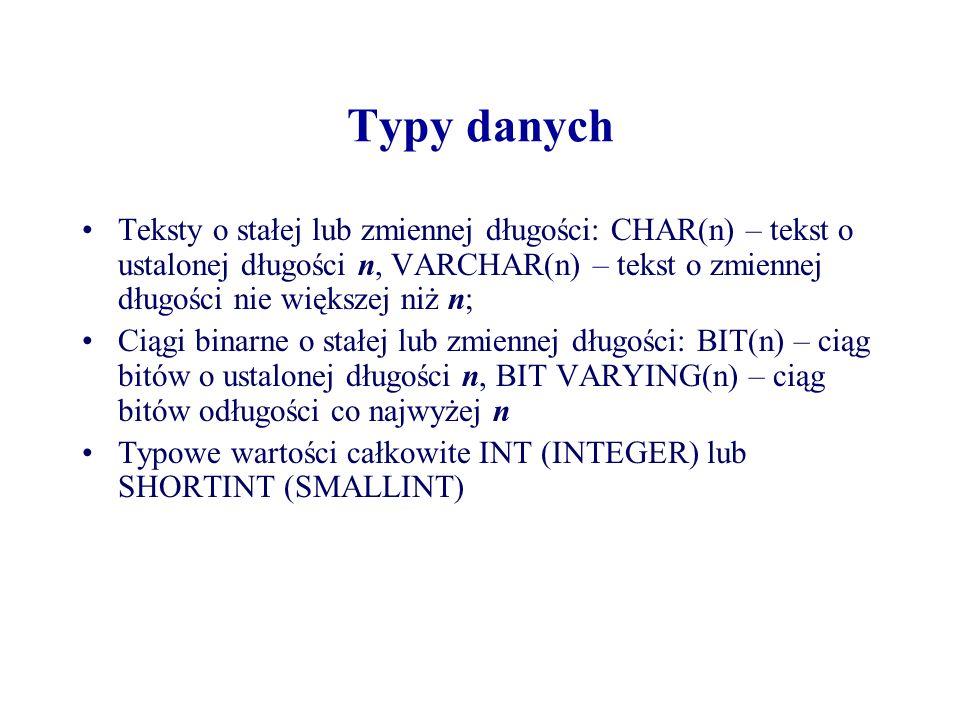 Typy danychTeksty o stałej lub zmiennej długości: CHAR(n) – tekst o ustalonej długości n, VARCHAR(n) – tekst o zmiennej długości nie większej niż n;