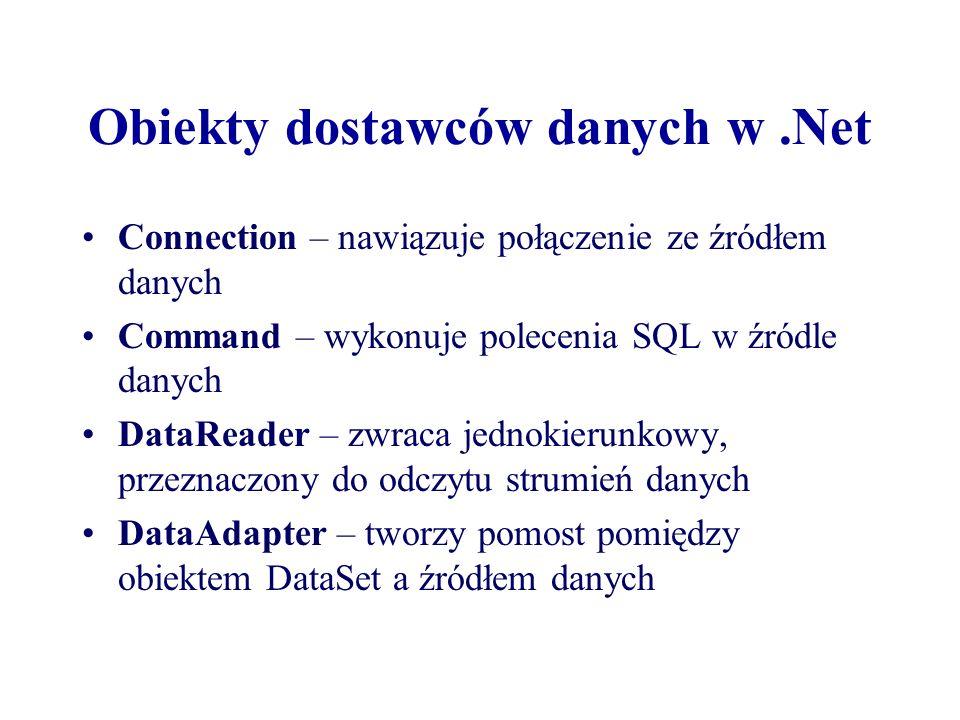 Obiekty dostawców danych w .Net