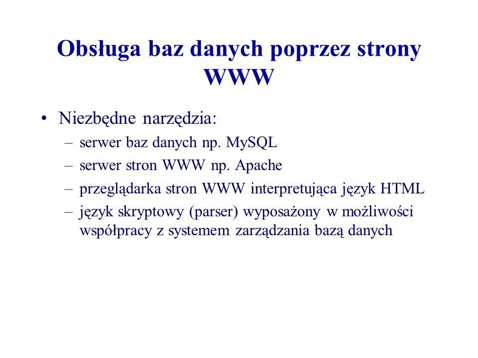 Obsługa baz danych poprzez strony WWW