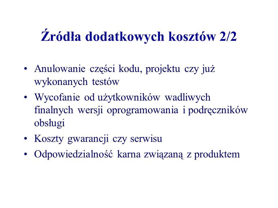 Źródła dodatkowych kosztów 2/2