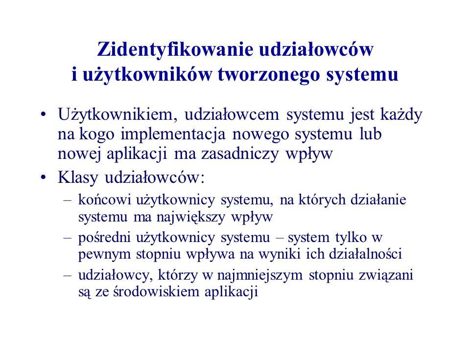 Zidentyfikowanie udziałowców i użytkowników tworzonego systemu