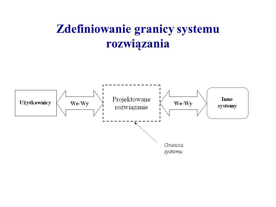 Zdefiniowanie granicy systemu rozwiązania