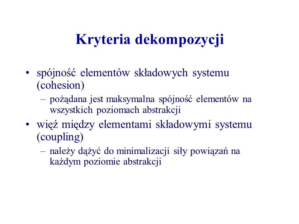 Kryteria dekompozycji