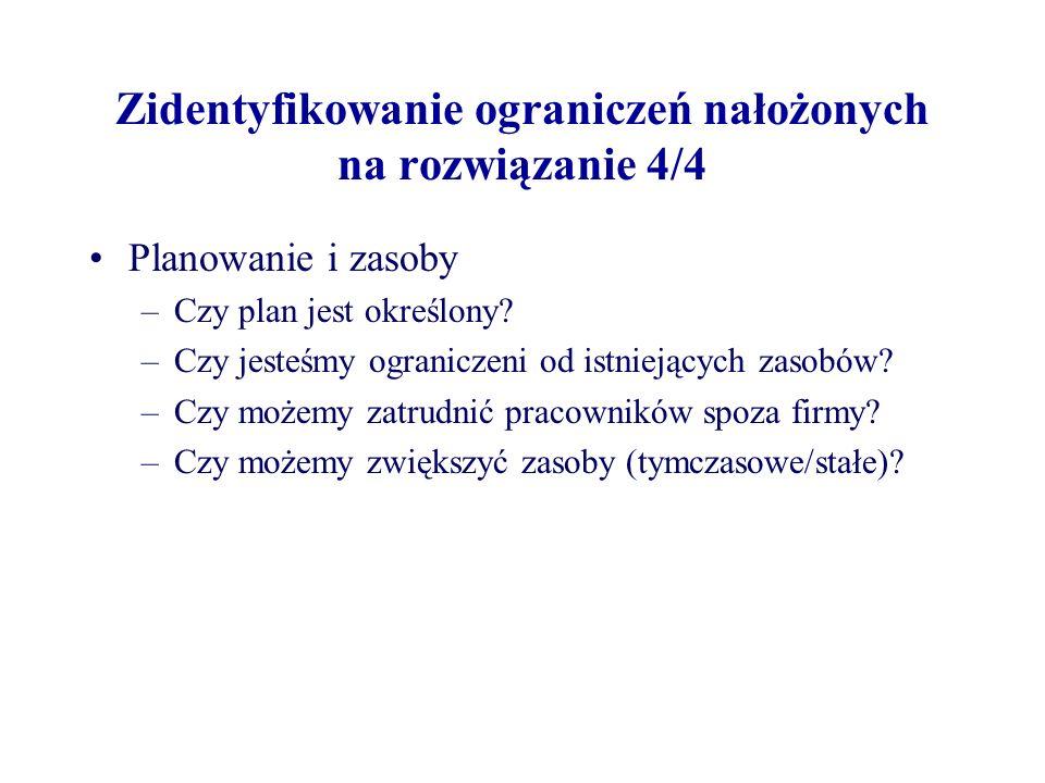 Zidentyfikowanie ograniczeń nałożonych na rozwiązanie 4/4