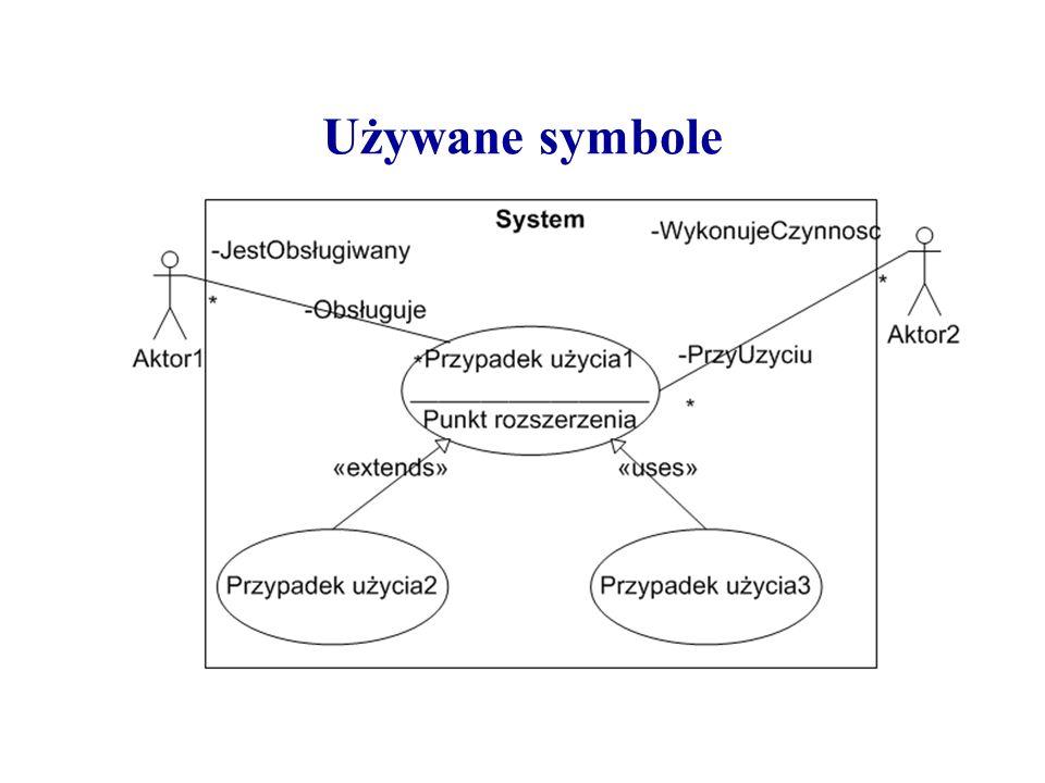 Używane symbole