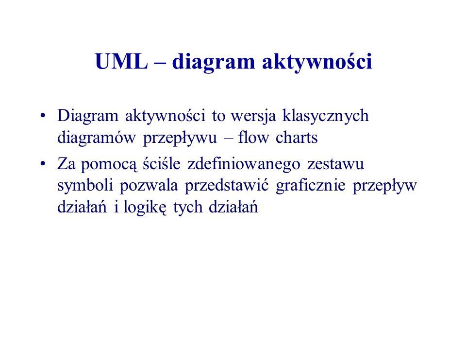 UML – diagram aktywności
