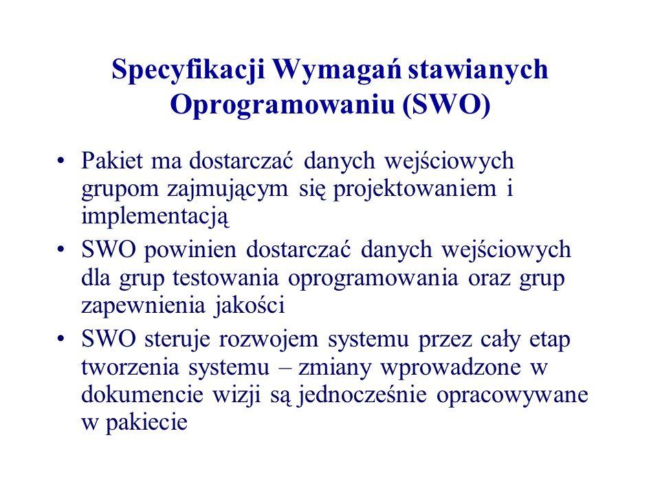 Specyfikacji Wymagań stawianych Oprogramowaniu (SWO)