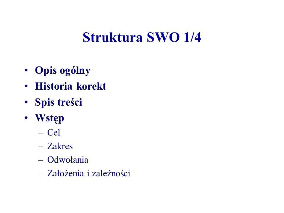 Struktura SWO 1/4 Opis ogólny Historia korekt Spis treści Wstęp Cel