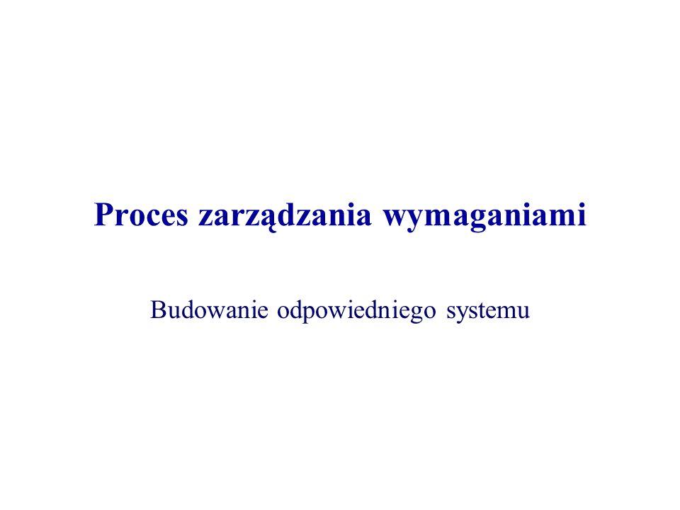 Proces zarządzania wymaganiami