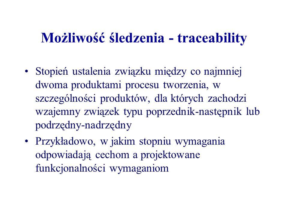Możliwość śledzenia - traceability