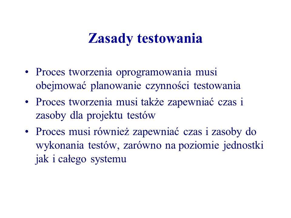Zasady testowania Proces tworzenia oprogramowania musi obejmować planowanie czynności testowania.