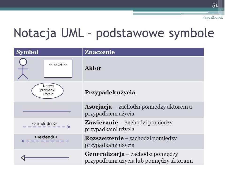 Notacja UML – podstawowe symbole