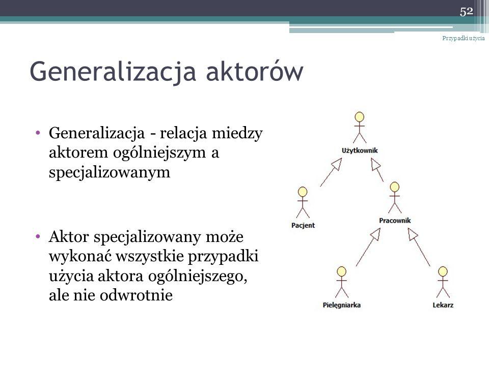 Generalizacja aktorów