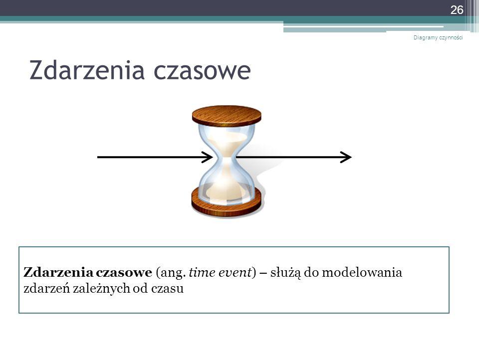 Diagramy czynności Zdarzenia czasowe. Zdarzenia czasowe (ang.