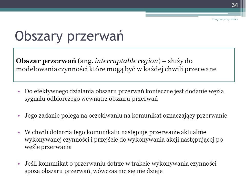 Diagramy czynności Obszary przerwań.