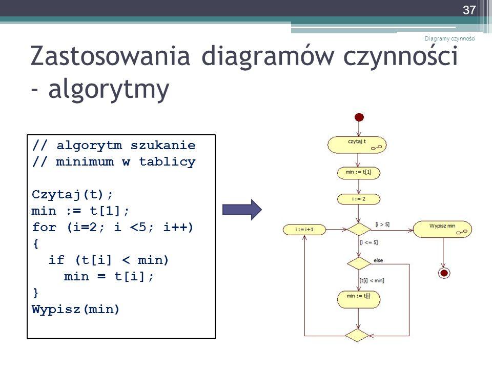 Zastosowania diagramów czynności - algorytmy