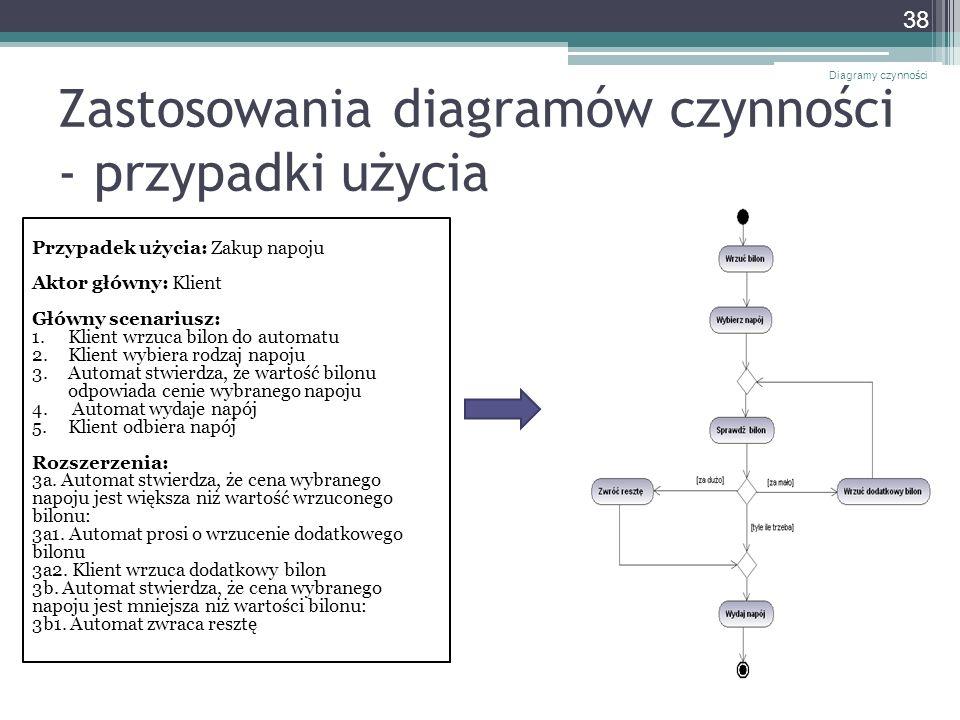 Zastosowania diagramów czynności - przypadki użycia
