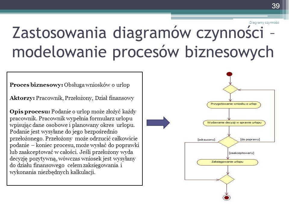 Zastosowania diagramów czynności –modelowanie procesów biznesowych