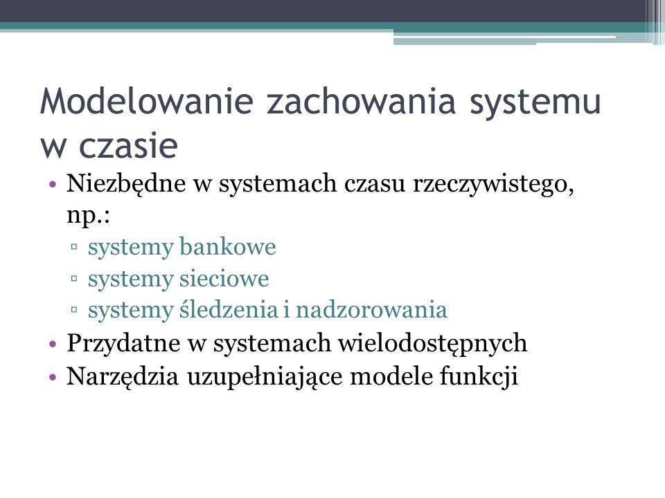 Modelowanie zachowania systemu w czasie