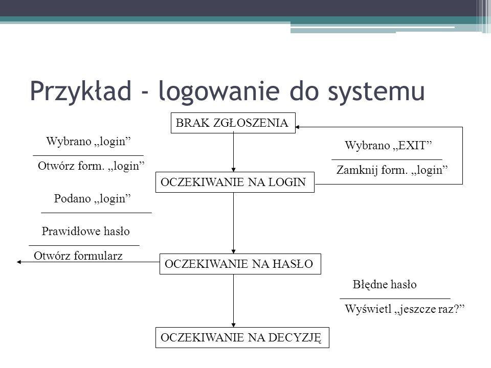 Przykład - logowanie do systemu
