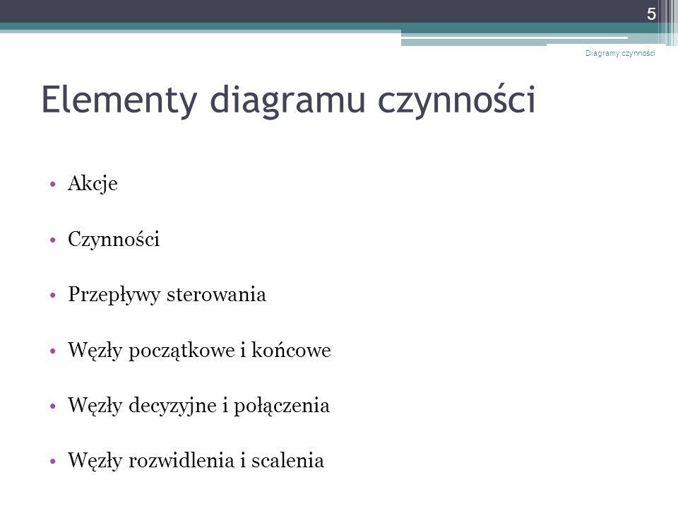 Elementy diagramu czynności