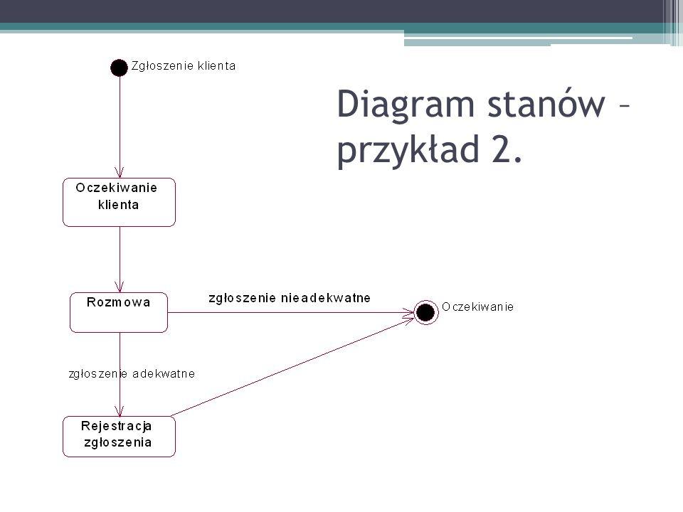 Diagram stanów – przykład 2.