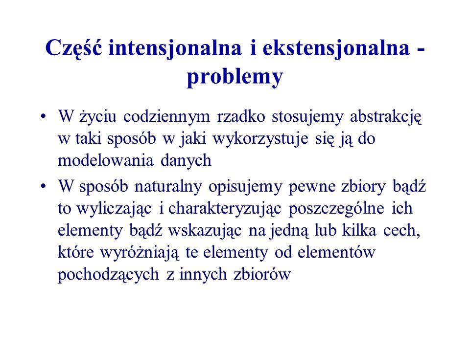 Część intensjonalna i ekstensjonalna - problemy