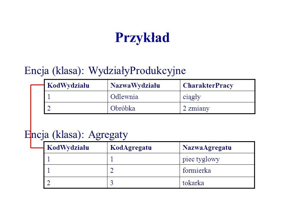 Przykład Encja (klasa): WydziałyProdukcyjne Encja (klasa): Agregaty