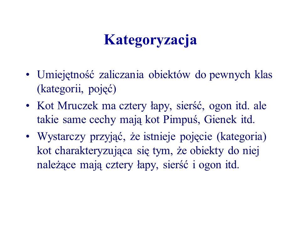 Kategoryzacja Umiejętność zaliczania obiektów do pewnych klas (kategorii, pojęć)