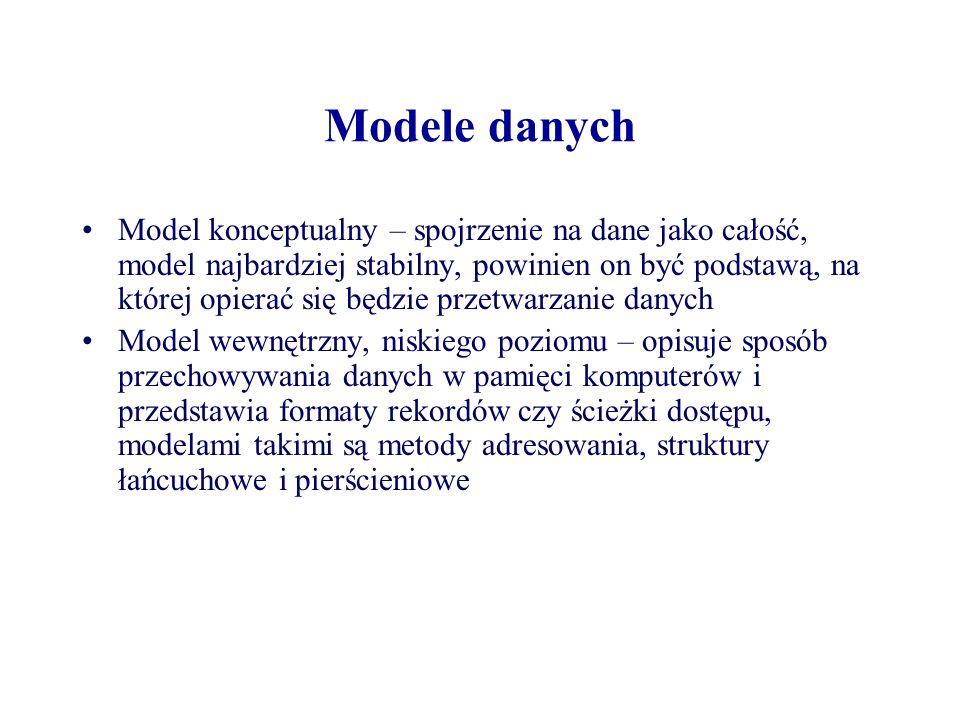 Modele danych