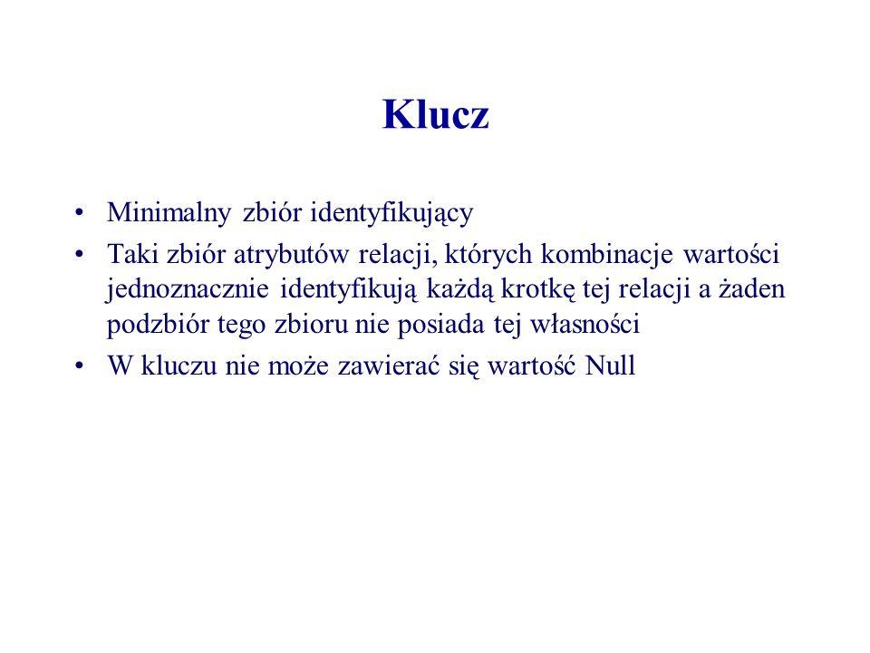 Klucz Minimalny zbiór identyfikujący