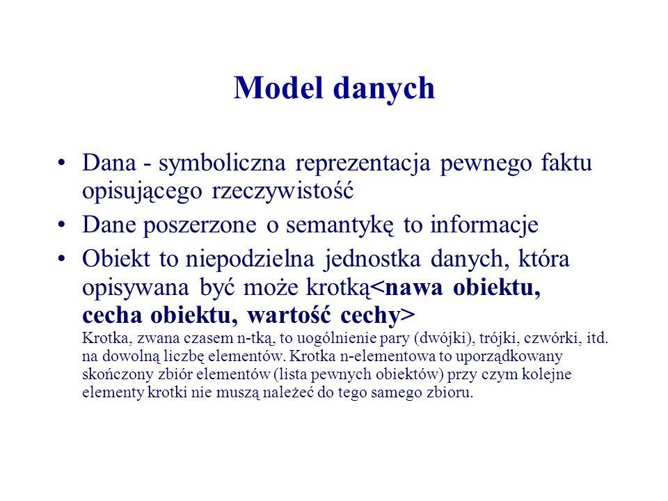 Model danych Dana - symboliczna reprezentacja pewnego faktu opisującego rzeczywistość. Dane poszerzone o semantykę to informacje.