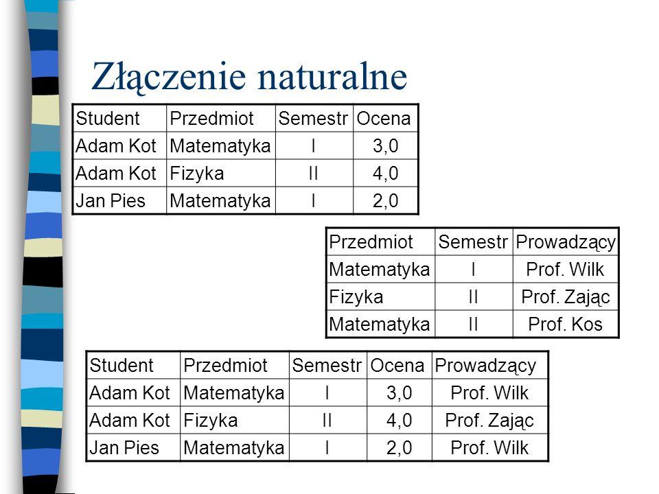 Złączenie naturalne Student Przedmiot Semestr Ocena Adam Kot