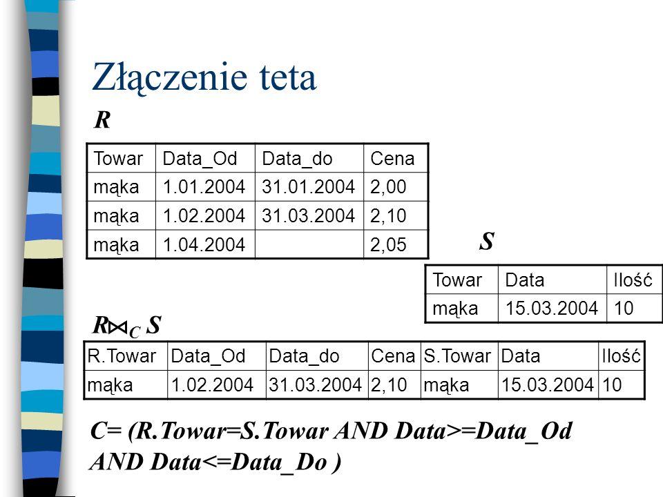 Złączenie teta R S R C S C= (R.Towar=S.Towar AND Data>=Data_Od
