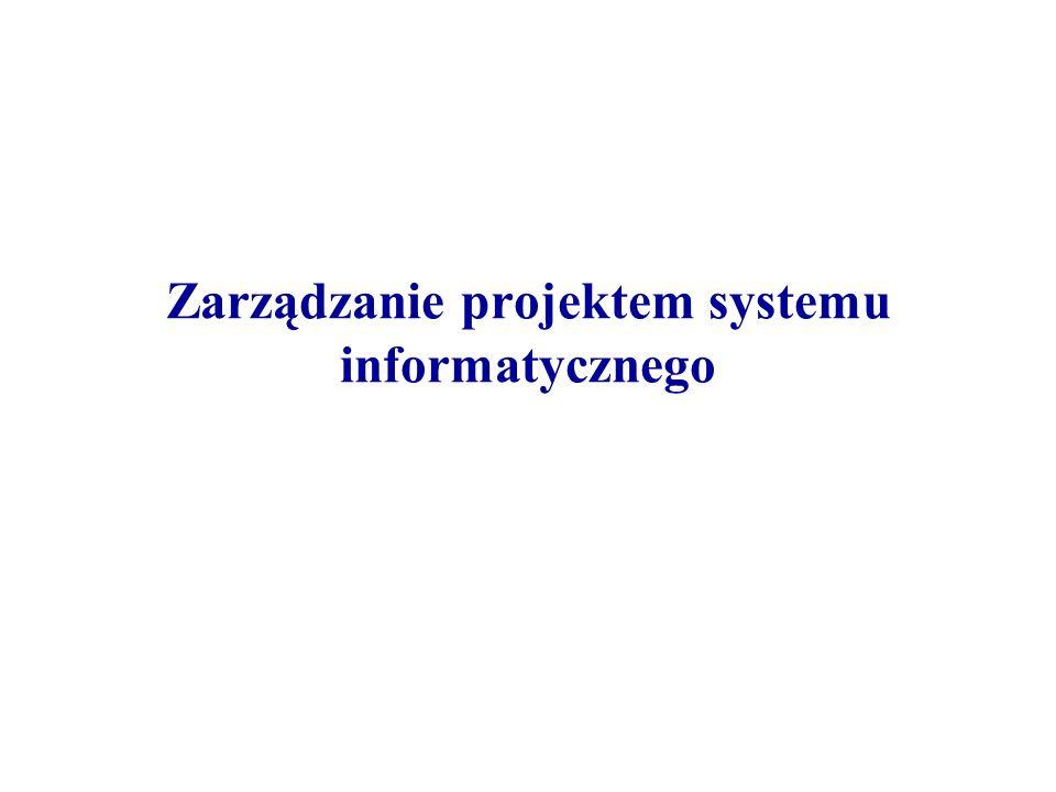 Zarządzanie projektem systemu informatycznego