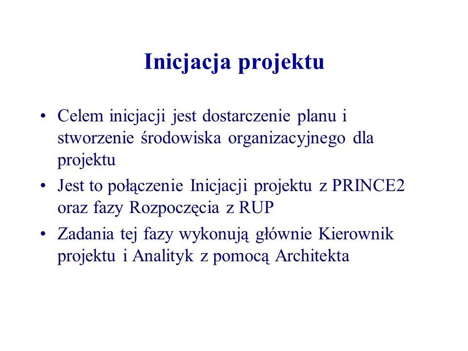 Inicjacja projektu Celem inicjacji jest dostarczenie planu i stworzenie środowiska organizacyjnego dla projektu.