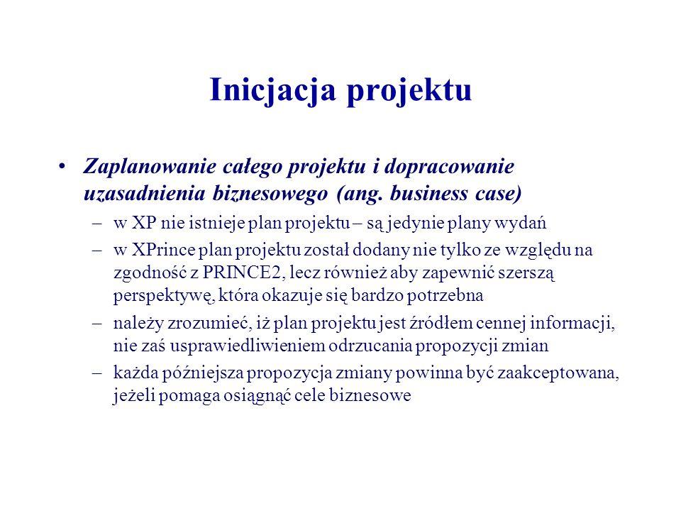 Inicjacja projektu Zaplanowanie całego projektu i dopracowanie uzasadnienia biznesowego (ang. business case)