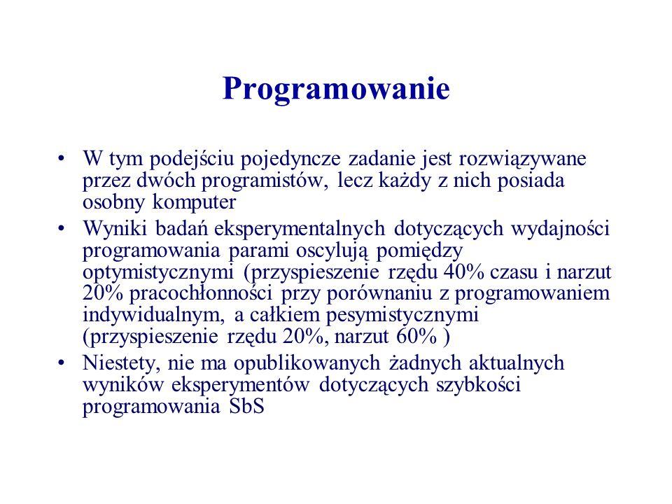 Programowanie W tym podejściu pojedyncze zadanie jest rozwiązywane przez dwóch programistów, lecz każdy z nich posiada osobny komputer.
