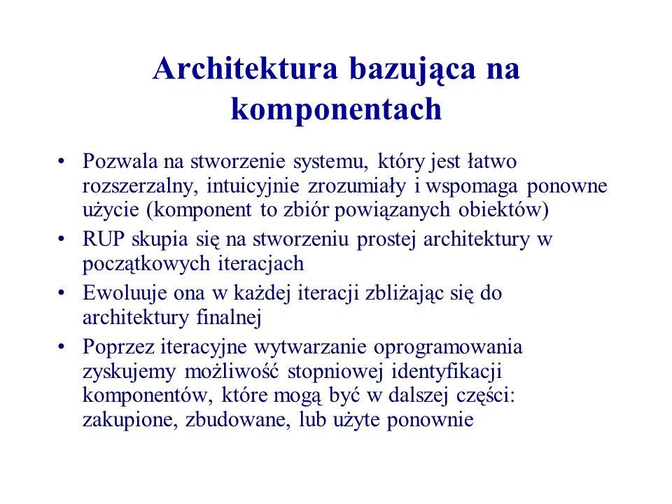Architektura bazująca na komponentach