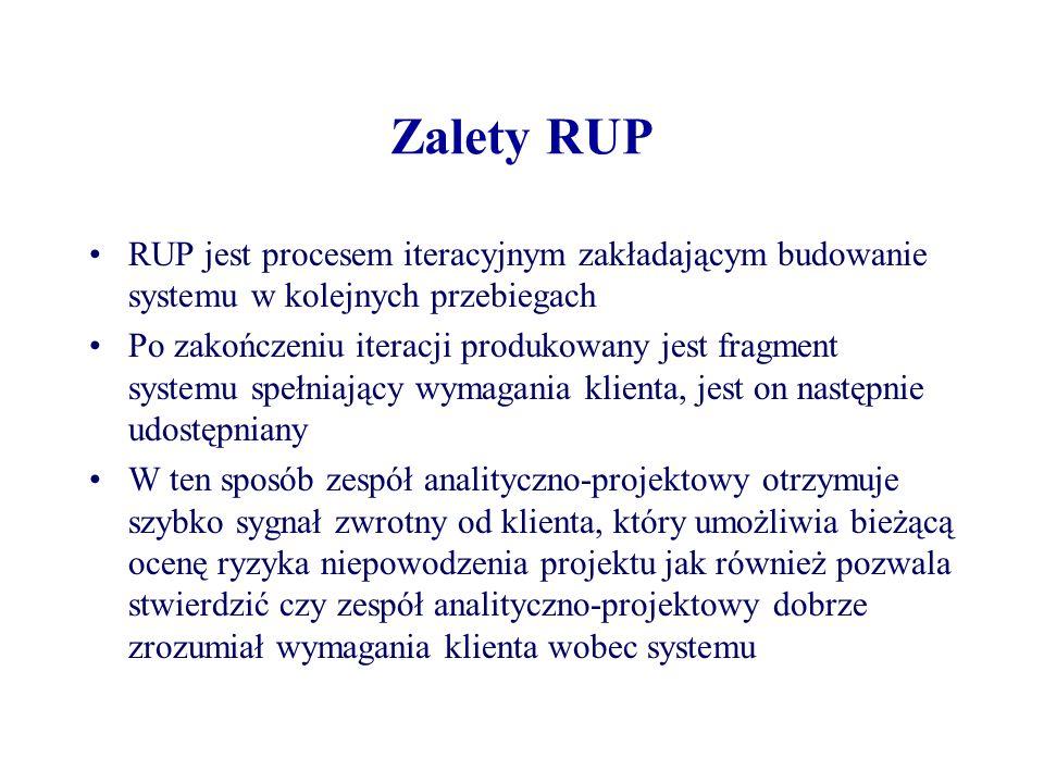 Zalety RUP RUP jest procesem iteracyjnym zakładającym budowanie systemu w kolejnych przebiegach.