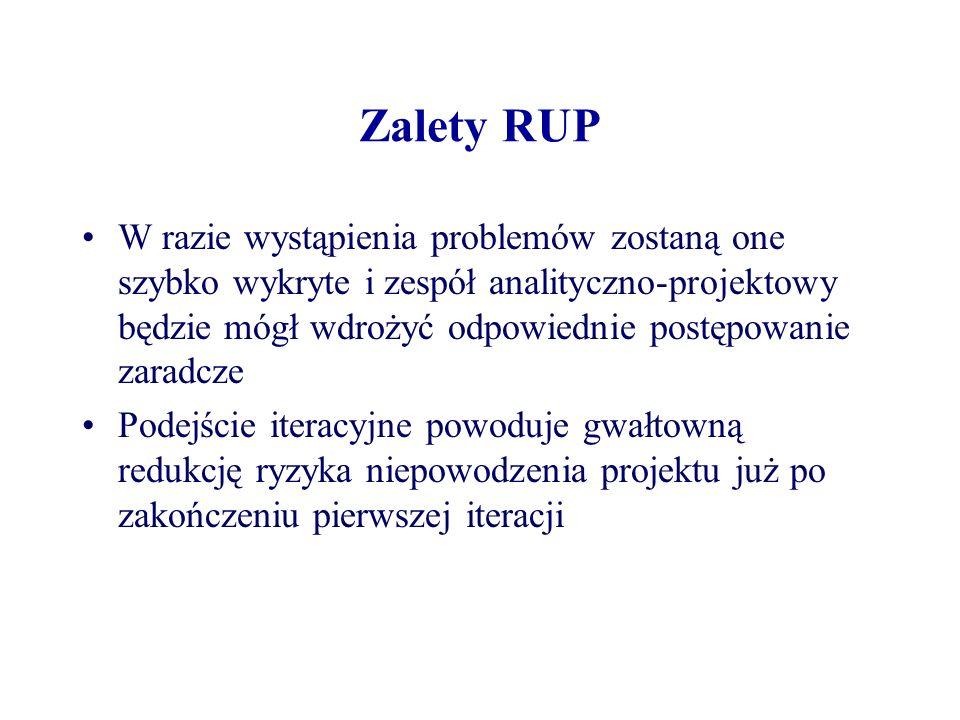 Zalety RUP