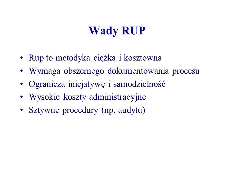 Wady RUP Rup to metodyka ciężka i kosztowna