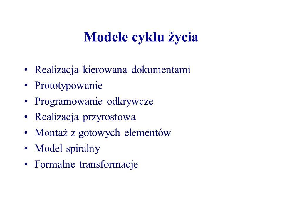 Modele cyklu życia Realizacja kierowana dokumentami Prototypowanie