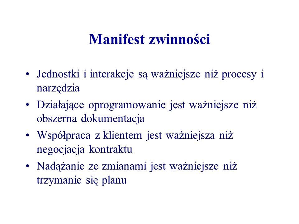Manifest zwinności Jednostki i interakcje są ważniejsze niż procesy i narzędzia. Działające oprogramowanie jest ważniejsze niż obszerna dokumentacja.